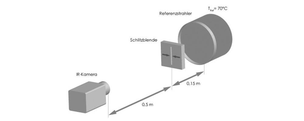 Messtechnik-nach-VdS-2859