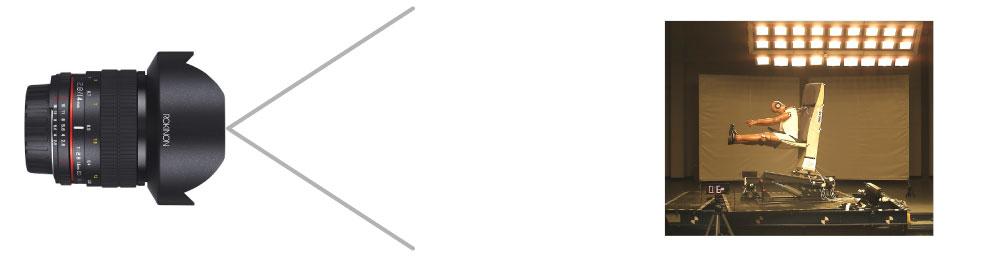 Weitwinkel-Objektive