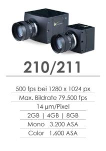 Eckdaten_i-speed-210-211