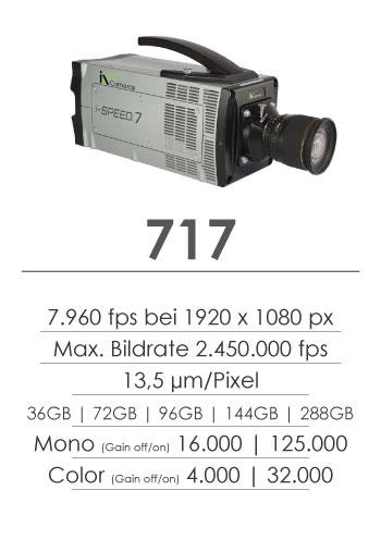 i-speed-717-Eckdaten